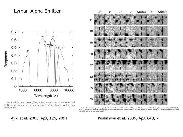 Lyman Alpha Emitter: