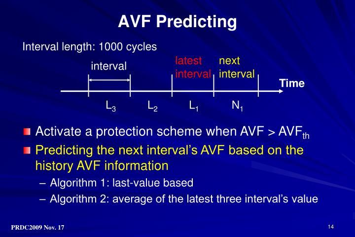 AVF Predicting