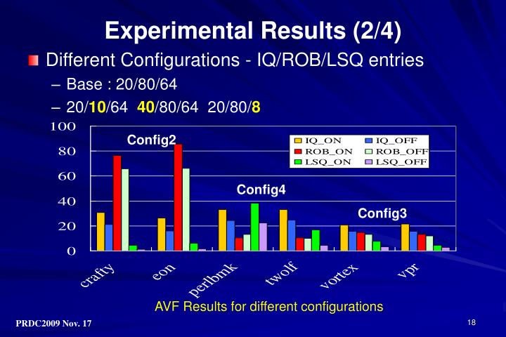 Experimental Results (2/4)