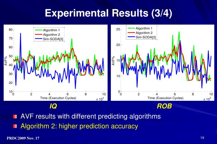 Experimental Results (3/4)