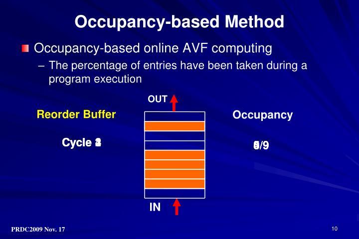 Occupancy-based online AVF computing