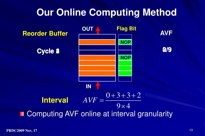 Our Online Computing Method