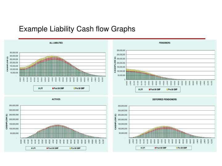 Example Liability Cash flow Graphs