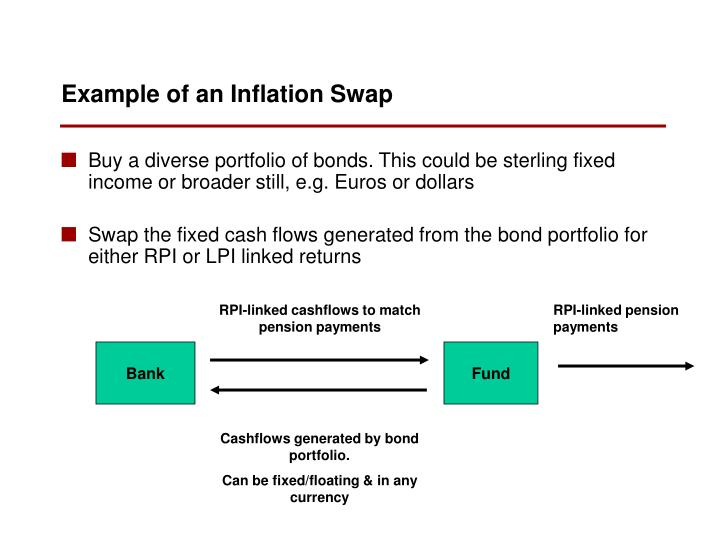Buy a diverse portfolio of bonds. This could be sterling fixed income or broader still, e.g. Euros or dollars