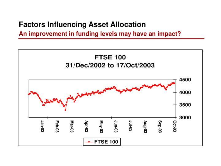 Factors Influencing Asset Allocation