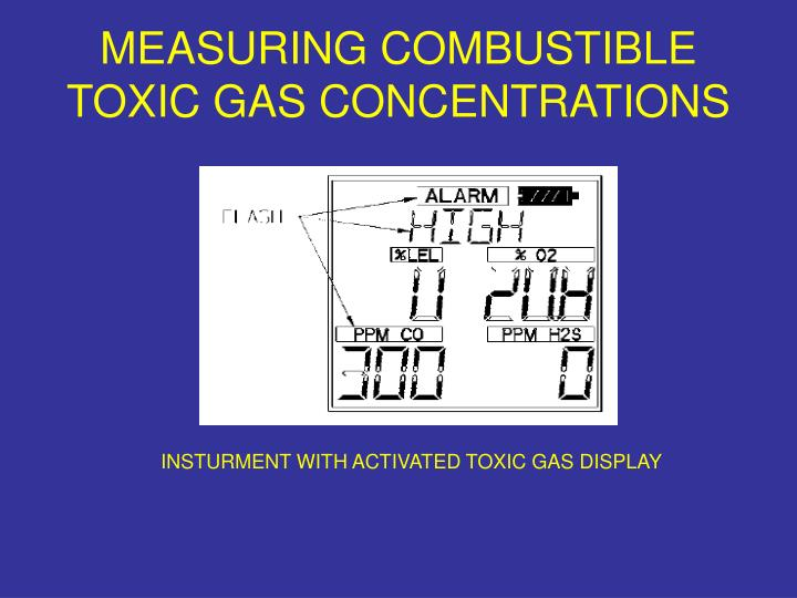 MEASURING COMBUSTIBLE TOXIC GAS CONCENTRATIONS