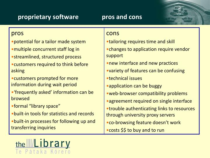 proprietary softwarepros and cons