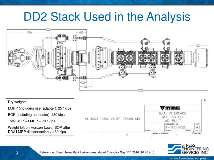 DD2 Stack Used in the Analysis