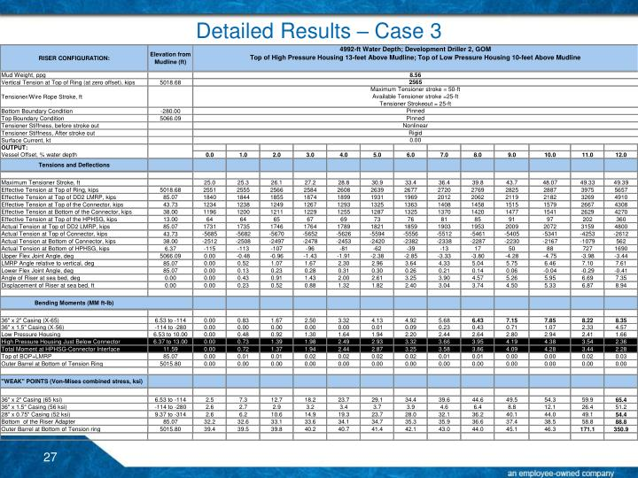 Detailed Results – Case 3