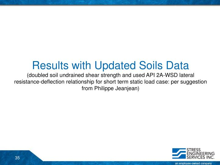Results with Updated Soils Data