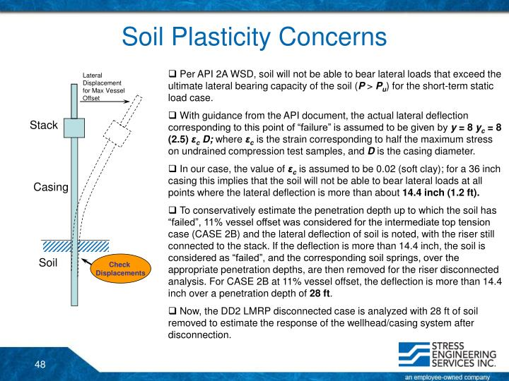 Soil Plasticity Concerns
