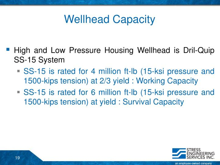 Wellhead Capacity