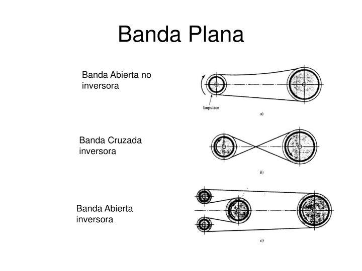 Banda Plana