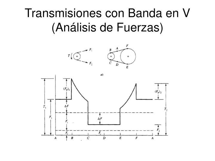Transmisiones con Banda en V