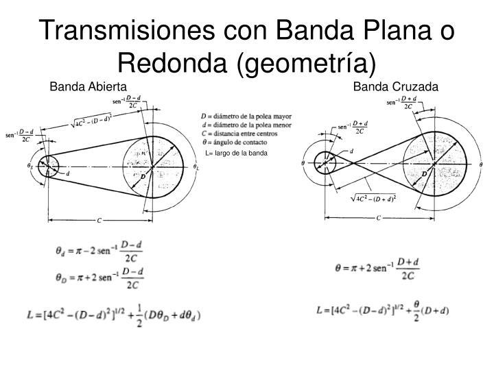 Transmisiones con Banda Plana o Redonda (geometría)