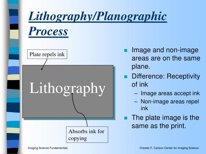 Lithography/Planographic Process