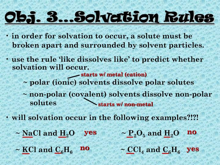 Obj. 3…Solvation Rules