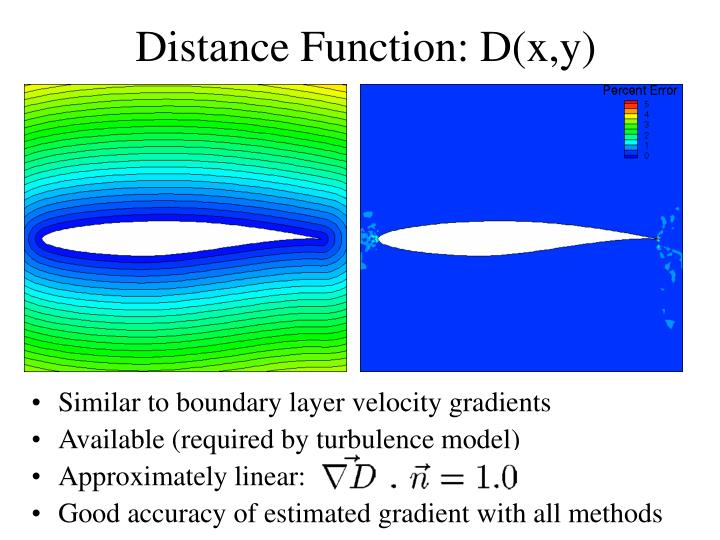 Distance Function: D(x,y)