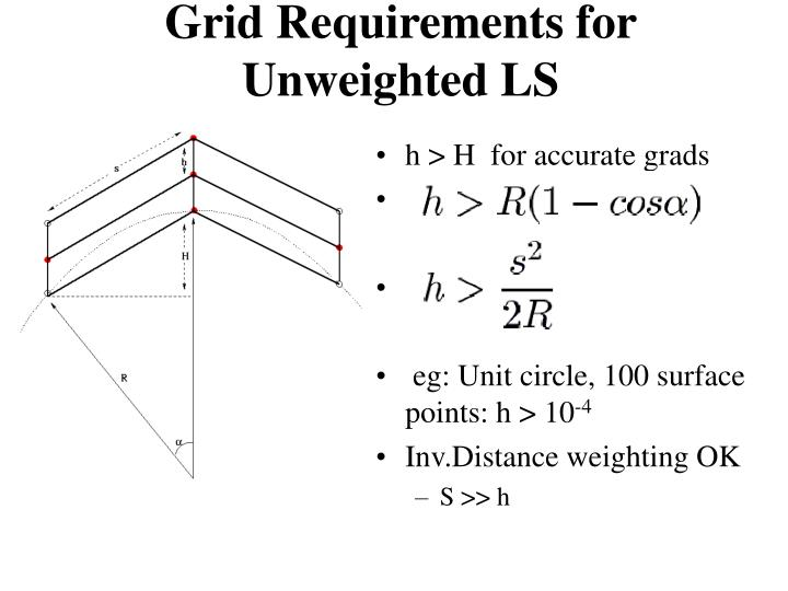 Grid Requirements for Unweighted LS