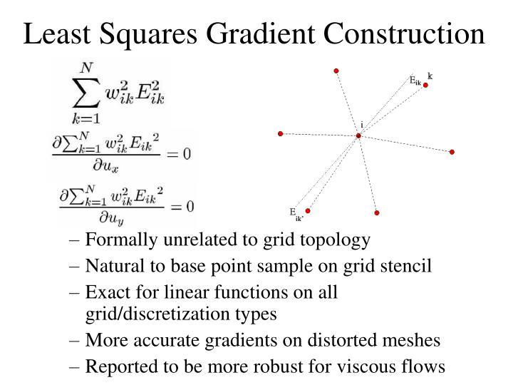 Least Squares Gradient Construction
