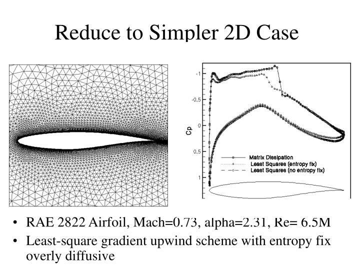 Reduce to Simpler 2D Case