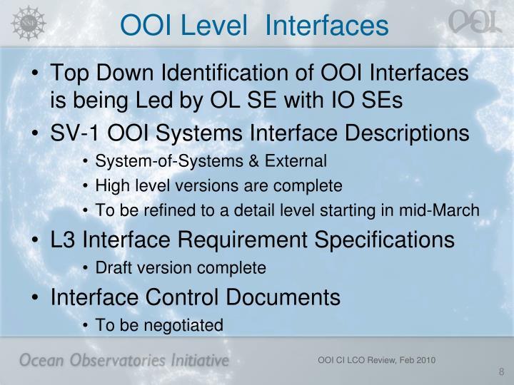 OOI Level  Interfaces