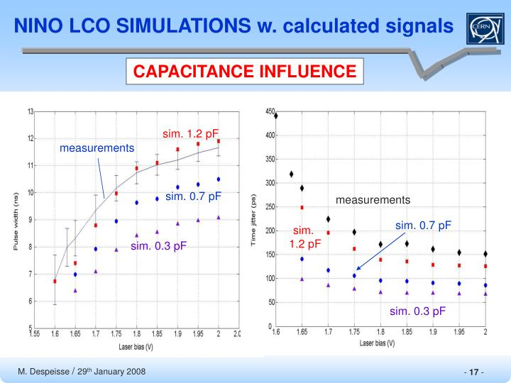 NINO LCO SIMULATIONS w. calculated signals