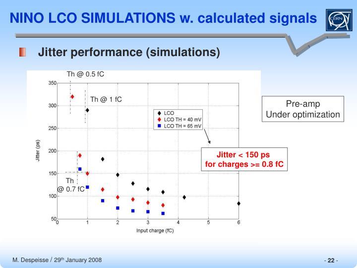 Jitter performance (simulations)