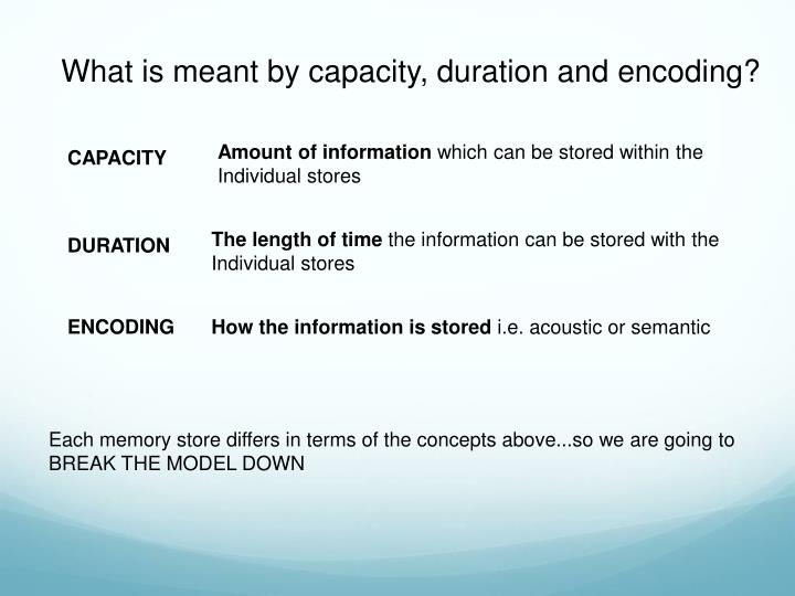 What is meant by capacity, duration and encoding?
