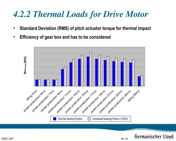 4.2.2 Thermal Loads for Drive Motor