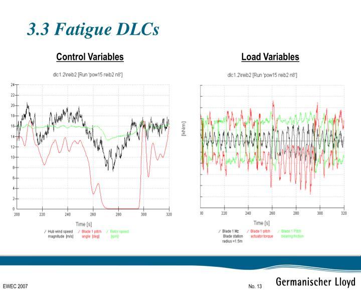 3.3 Fatigue DLCs