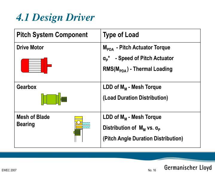 4.1 Design Driver