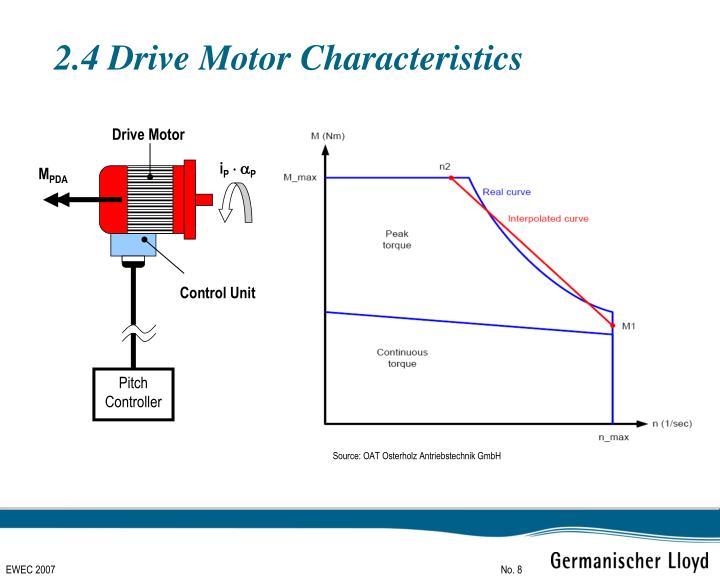 2.4 Drive Motor Characteristics