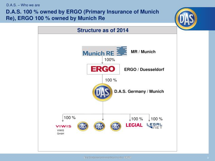 D.A.S. 100 % owned by ERGO (Primary Insurance of Munich Re), ERGO 100 % owned by Munich Re