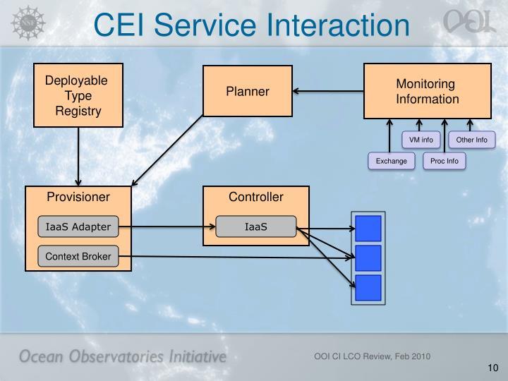 CEI Service Interaction