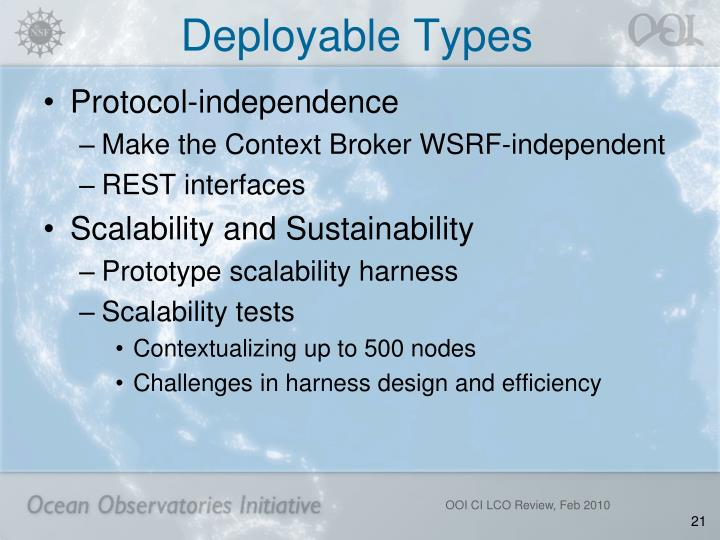 Deployable Types
