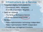 infrastructure as a service1