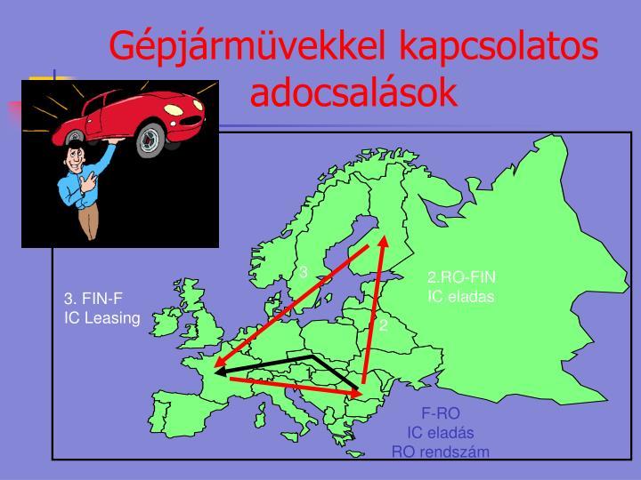 Gépjármüvekkel kapcsolatos adocsalások