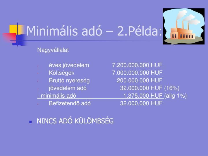 Minimális adó – 2.Példa: