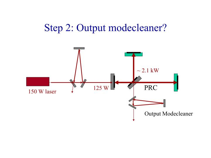 Output Modecleaner