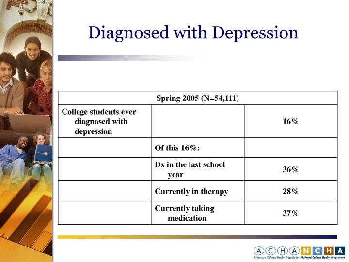 Diagnosed with Depression