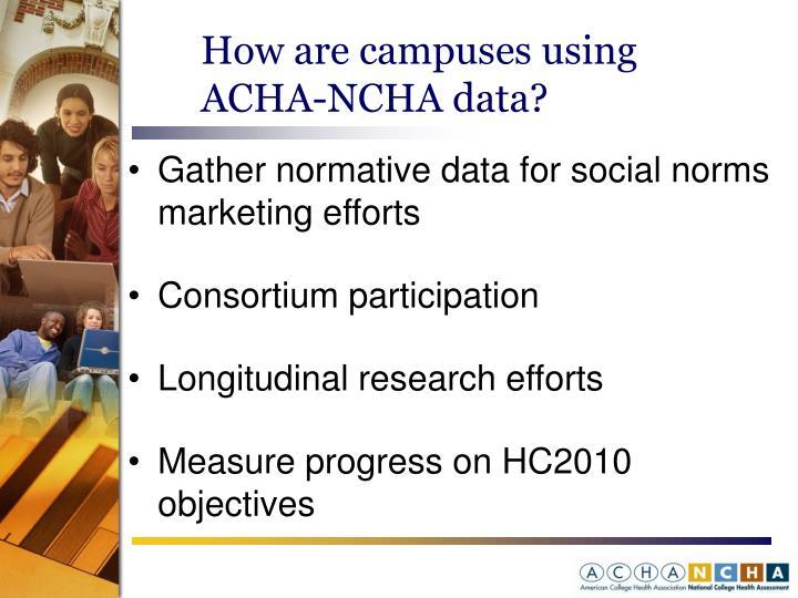 How are campuses using ACHA-NCHA data?