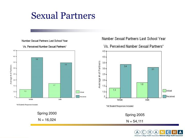 Sexual Partners