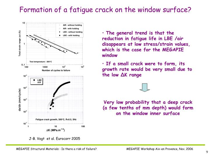 Formation of a fatigue crack on the window surface?