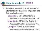 how do we do it step 1