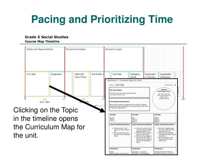 Pacing and Prioritizing Time