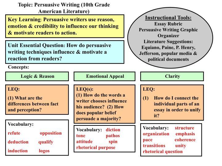 Topic: Persuasive Writing (10th Grade American Literature)