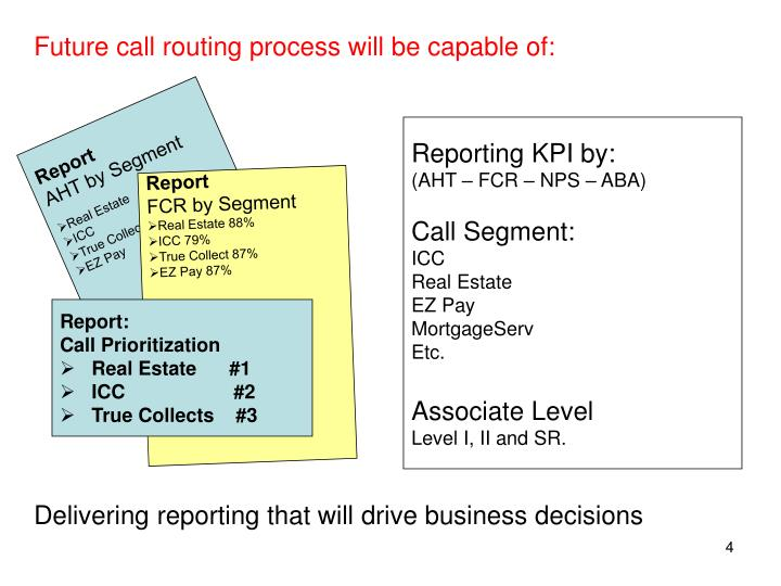 Future call routing process will be capable of: