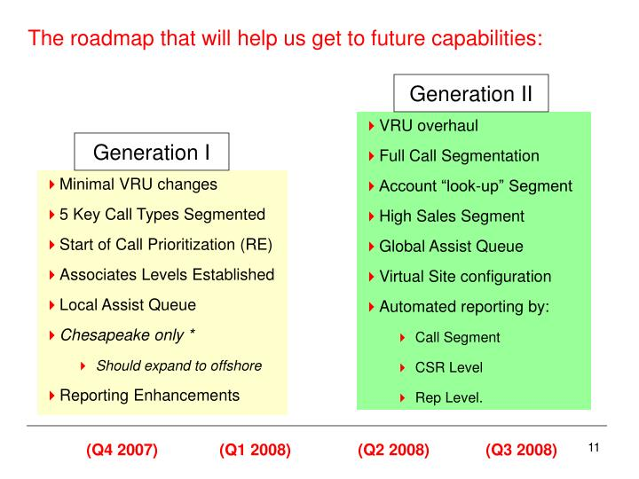 The roadmap that will help us get to future capabilities: