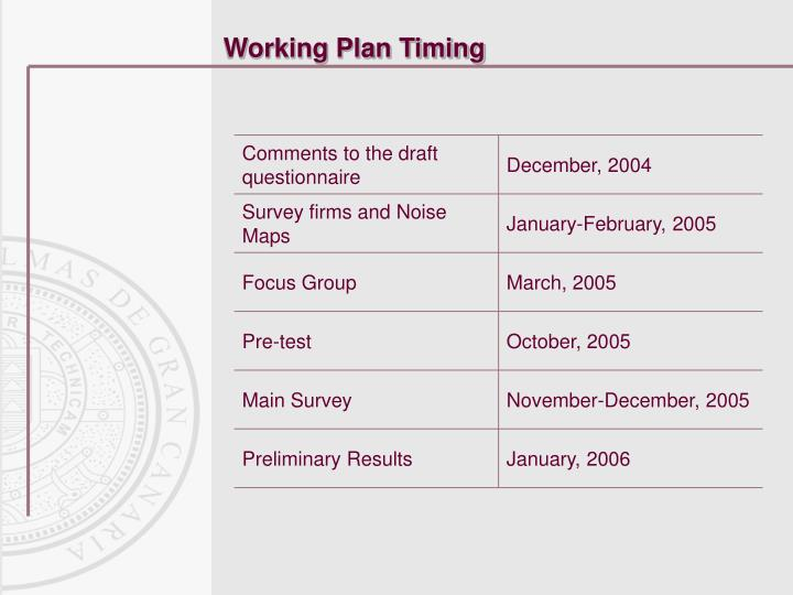Working Plan Timing